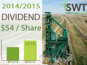 2014/2015 Dividend of $54/Share